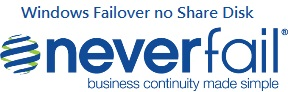 Windows Failover